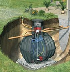 System 2: 6500 Litre Underground tank with manhole shaft and pedestrian cover 15 year warranty.-1253